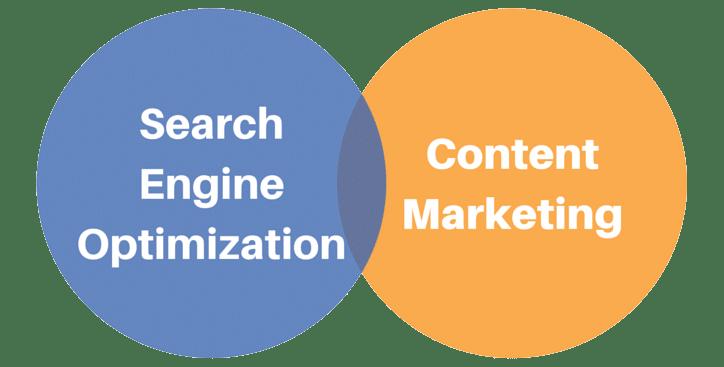 Content-Marketing und SEO